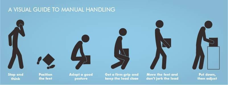 manual-handling-blog-image-2.jpg